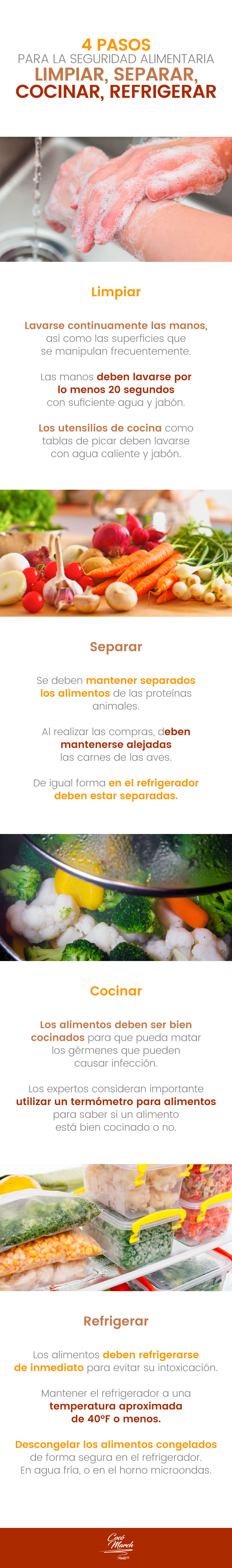 pasos-seguridad-alimentaria-Limpiar-Separar-Cocinar-Refrigerar