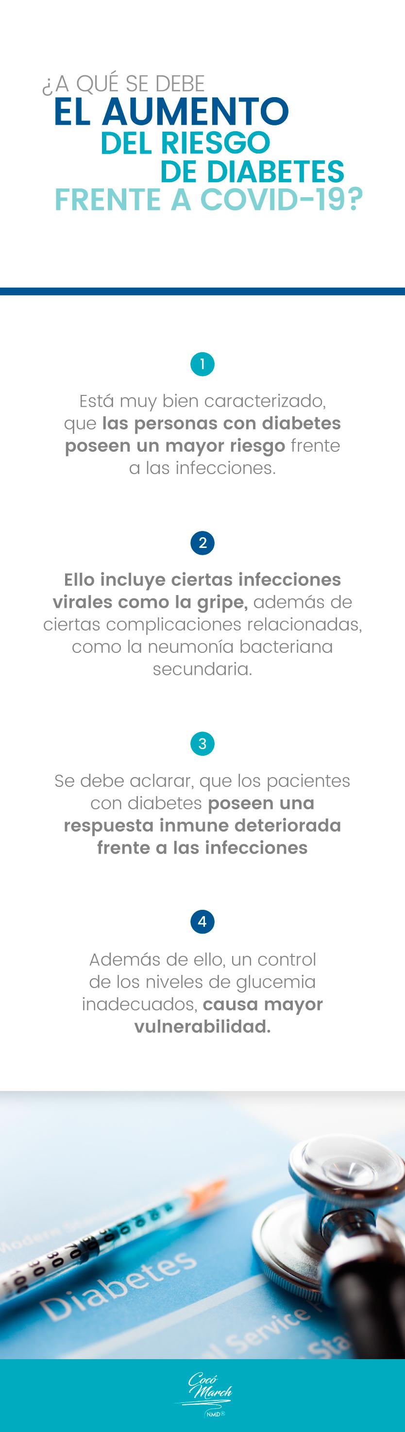 riesgo-de-diabetes-por-covid-19
