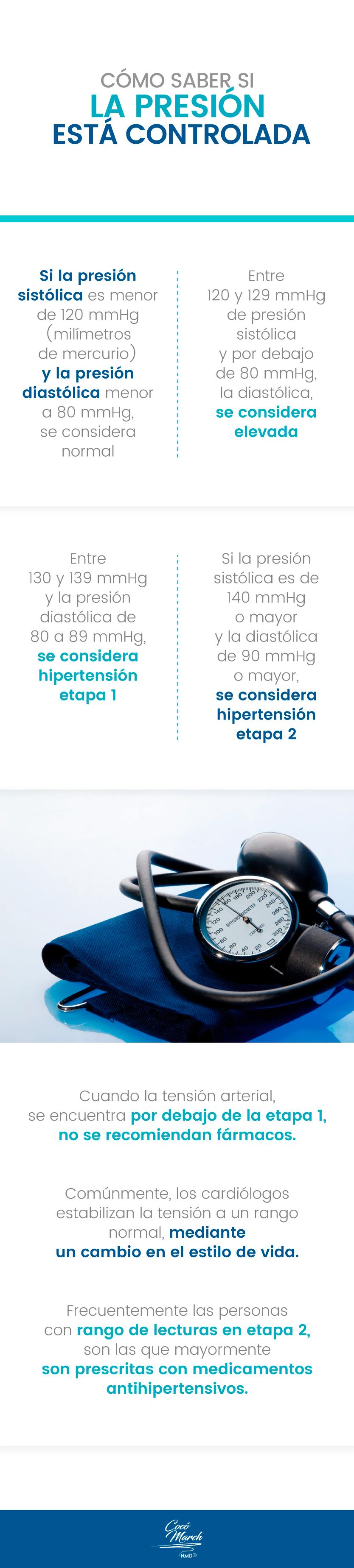 presion-arterial-controlada