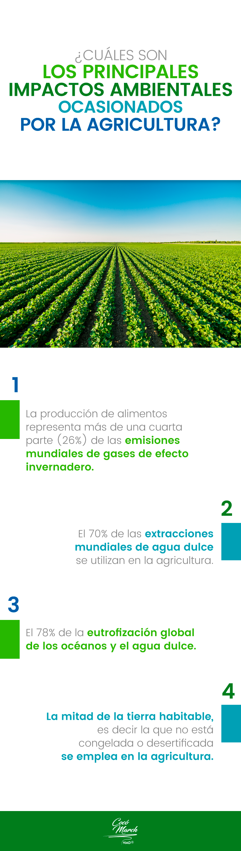 principales-impactos-ambientales-ocasionados-por-la-agricultura