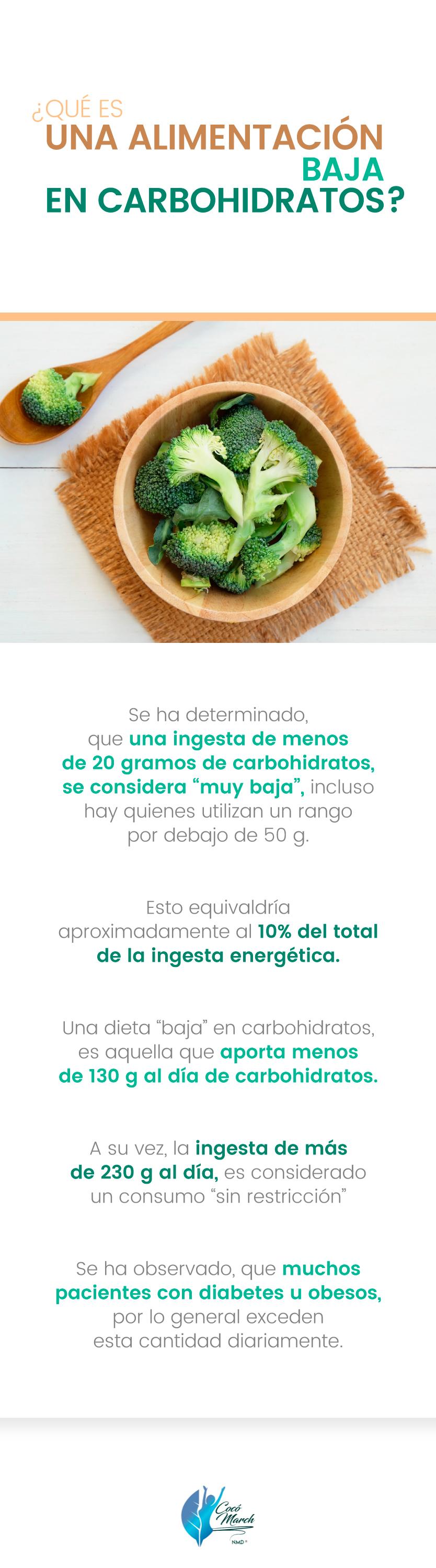 alimentacion-baja-en-carbohidratos