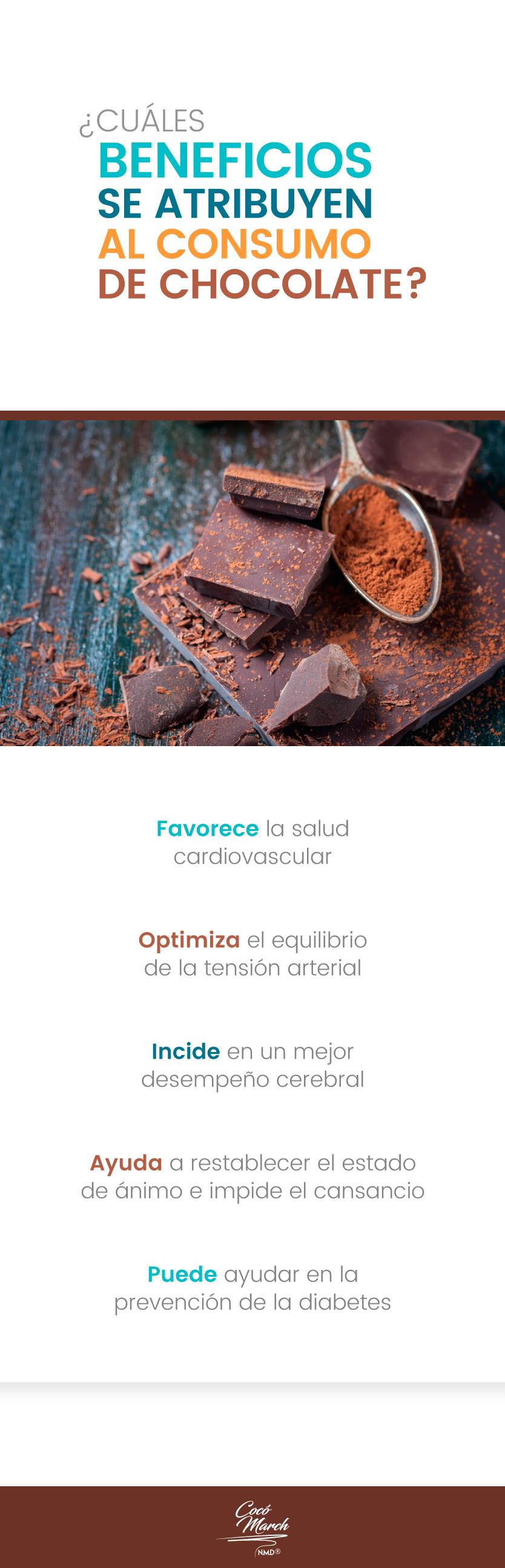 beneficios-del-consumo-de-chocolate