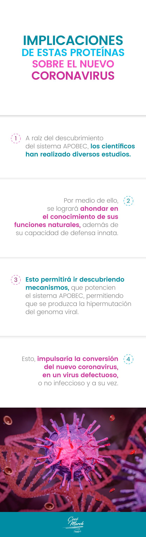 implicaciones-de-estas-proteinas-sobre-nuevo-covid-19
