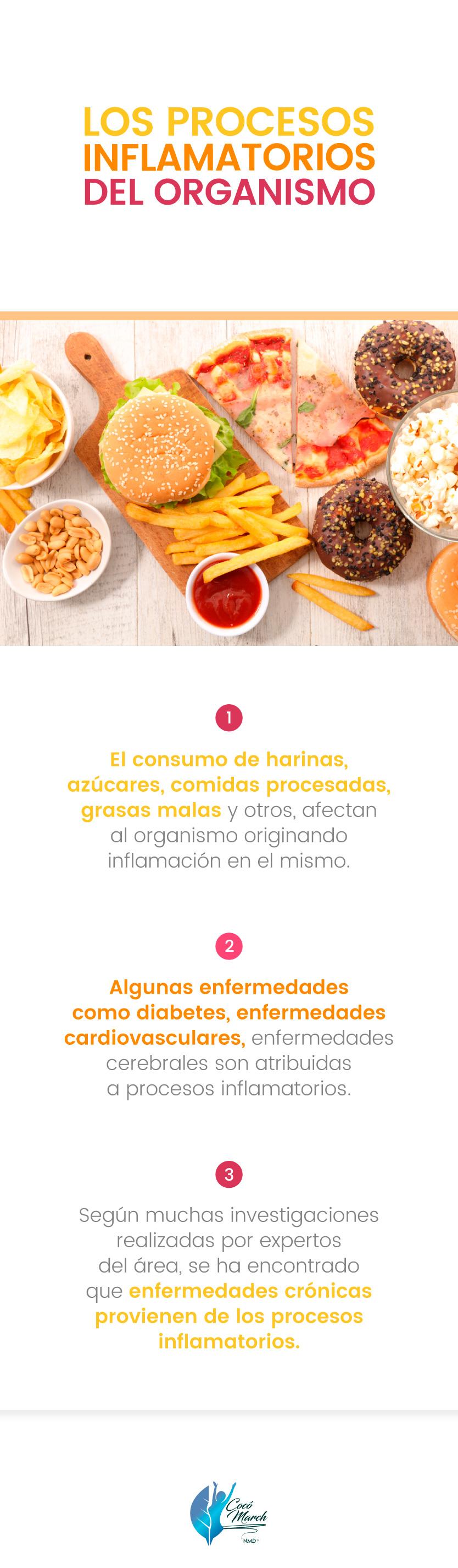 procesos-inflamatorios-del-organismo