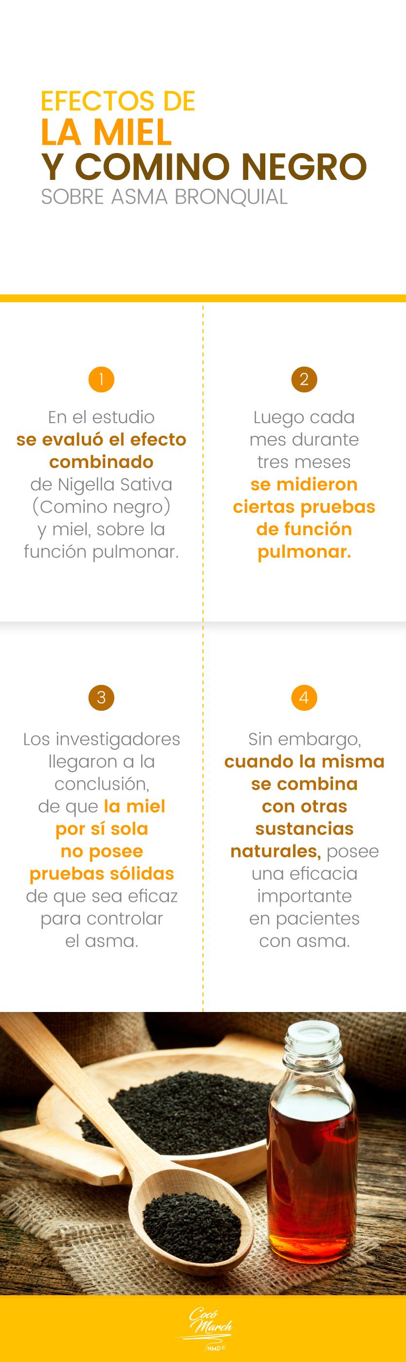 efectos-de-la-miel-y-comino-negro-sobre-asma-bronquial