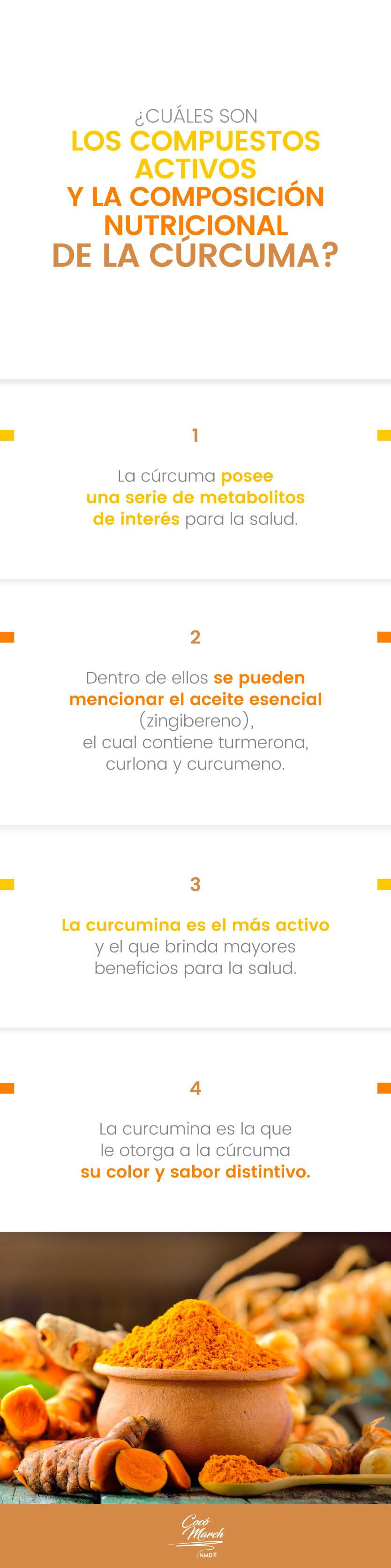compuestos-activos-y-composicion-nutricional-de-la-curcuma