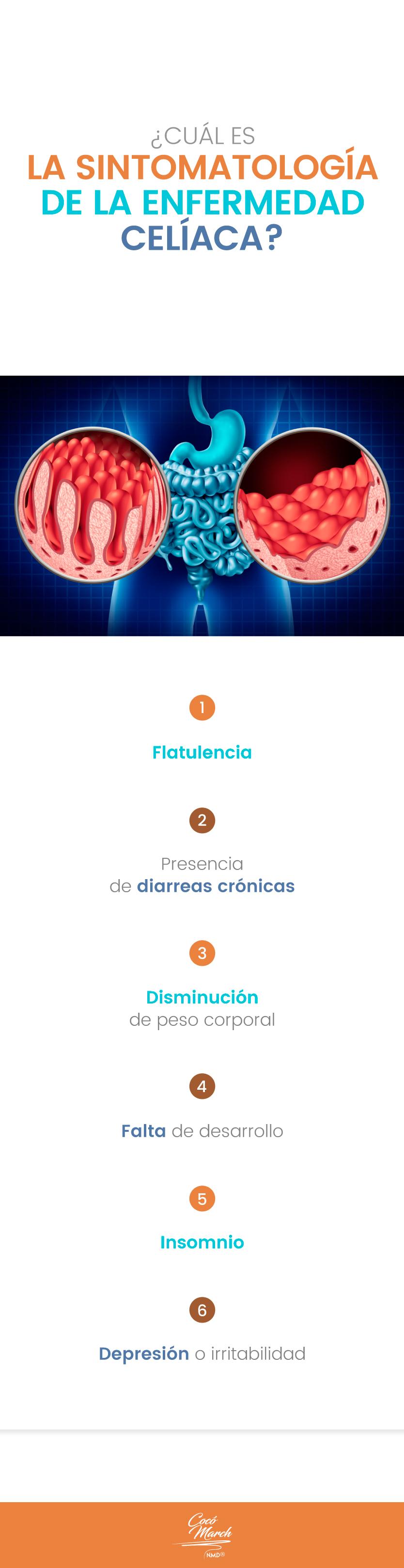 cual-es-la-sintomatologia-de-la-enfermedad-celiaca