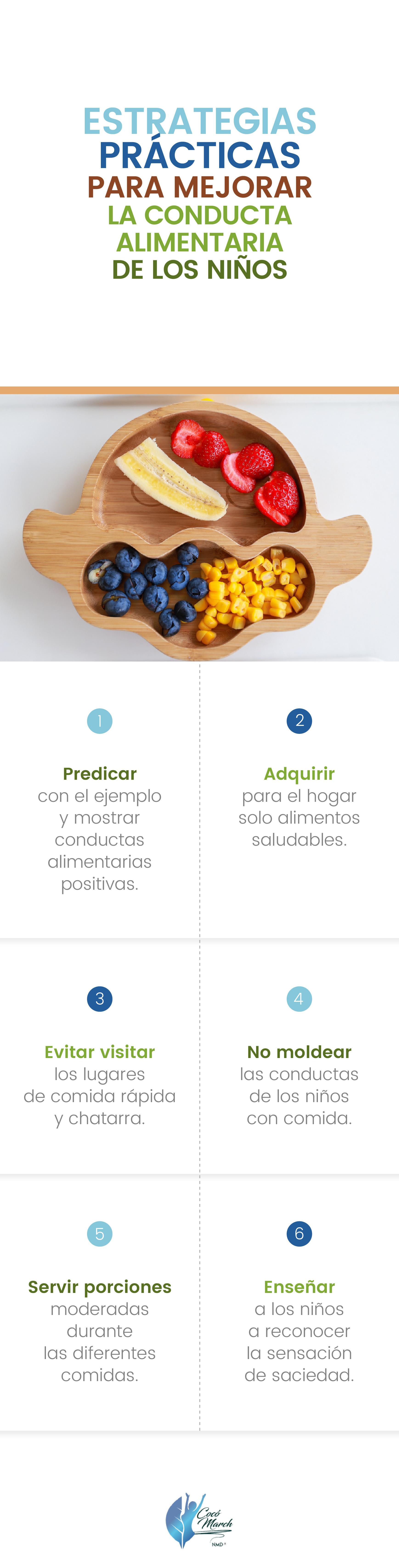 estrategias-practicas-mejorar-conducta-alimenticia-en-nños
