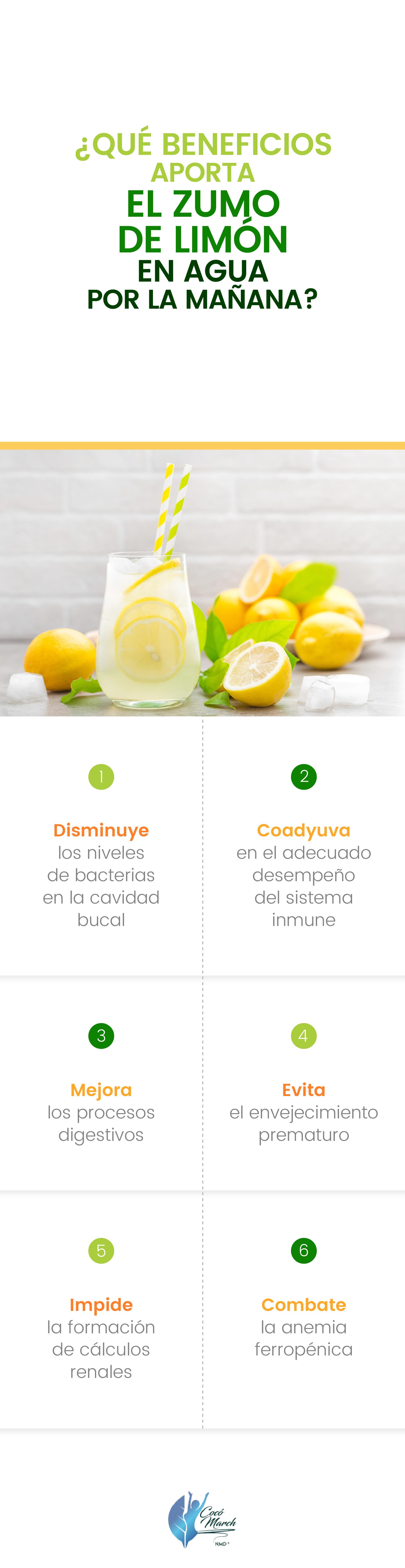 que-beneficios-aporta-el-zumo-de-limon-en-agua-por-las-mañanas
