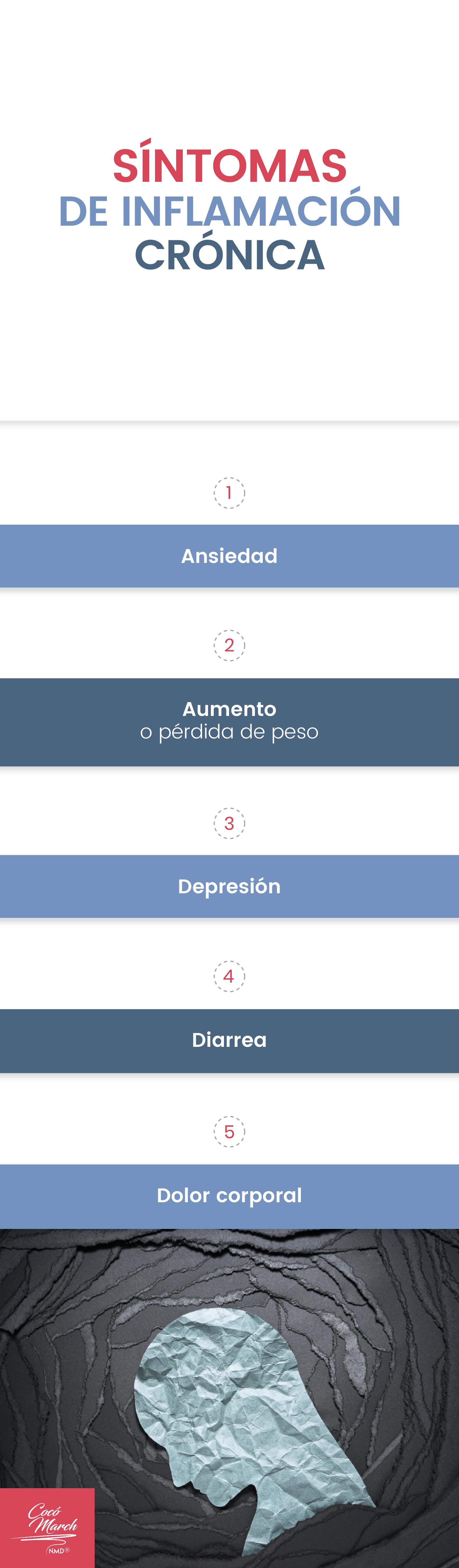 sintomas-de-la-inflamacion-cronica