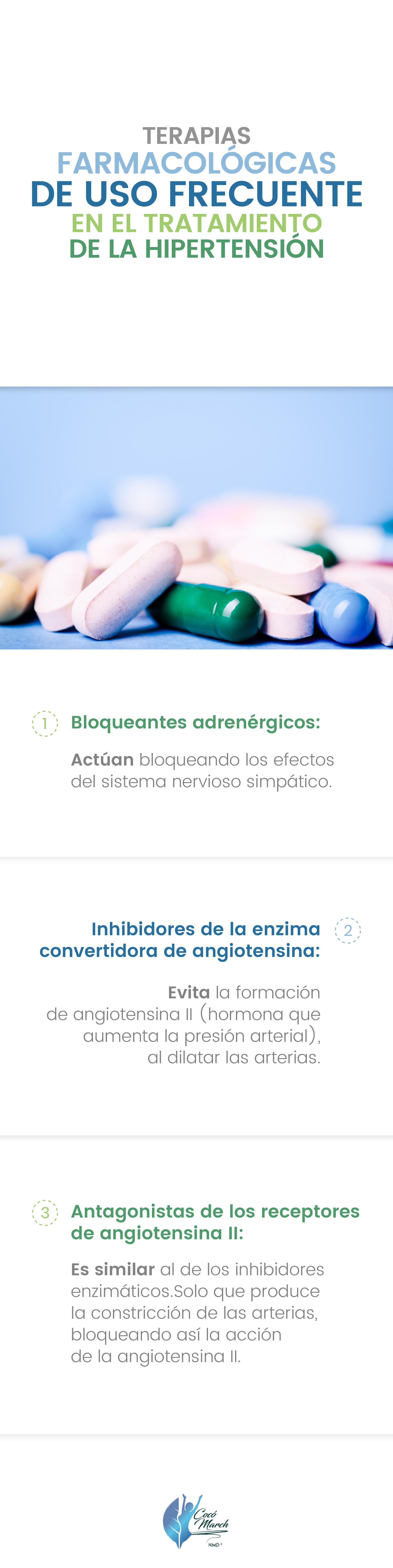terapias-farmacologicas-de-uso-frecuente-para-la-hipertension