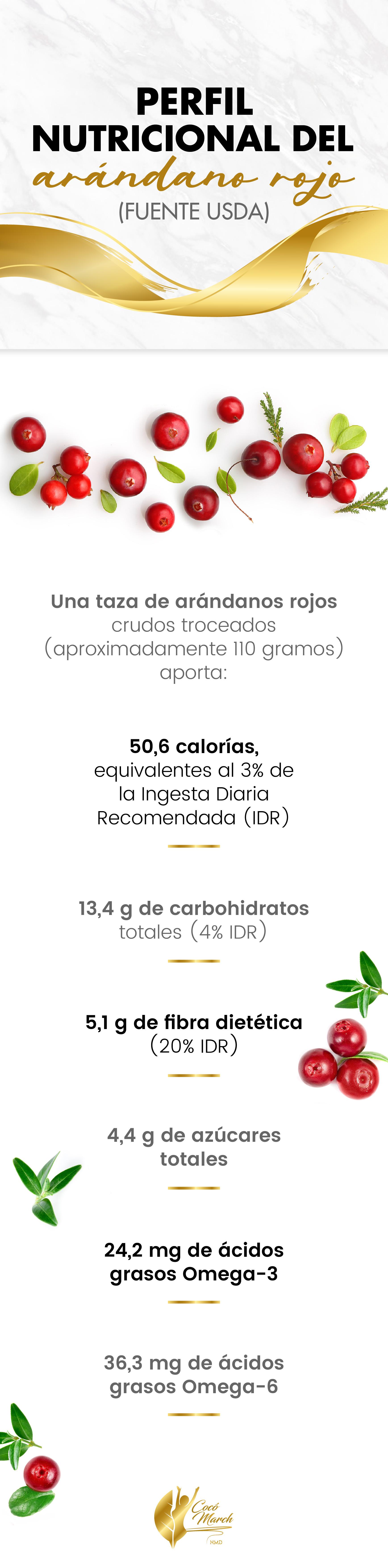 perfil-nutricional-del-arandano-rojo