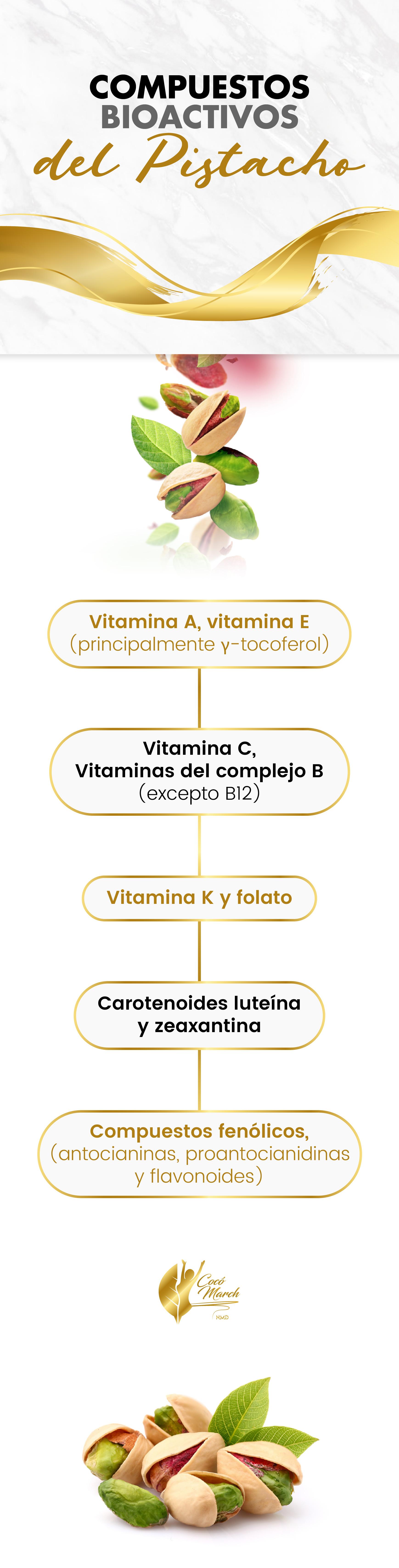 compuestos-bioactivos-del-pistacho