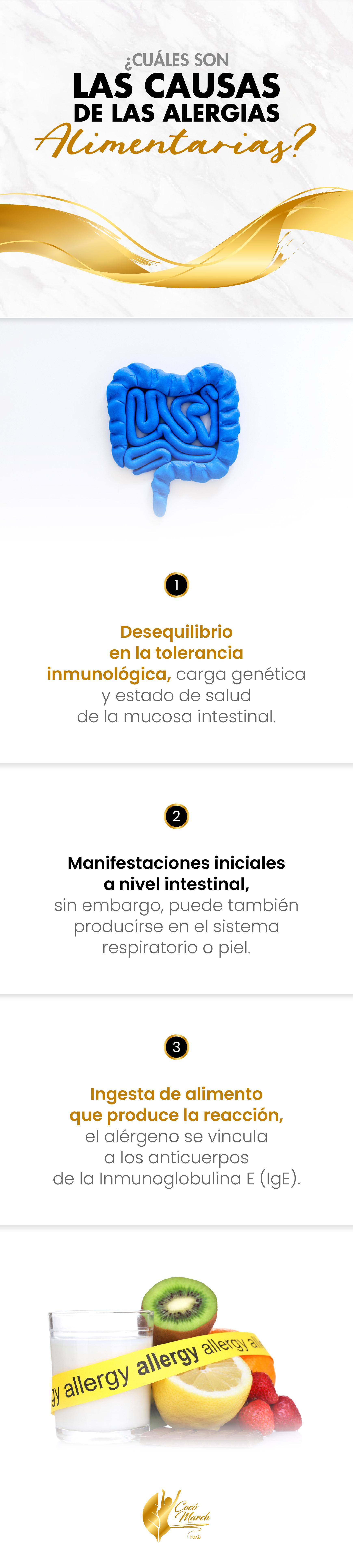 causas-de-las-alergias-alimentarias