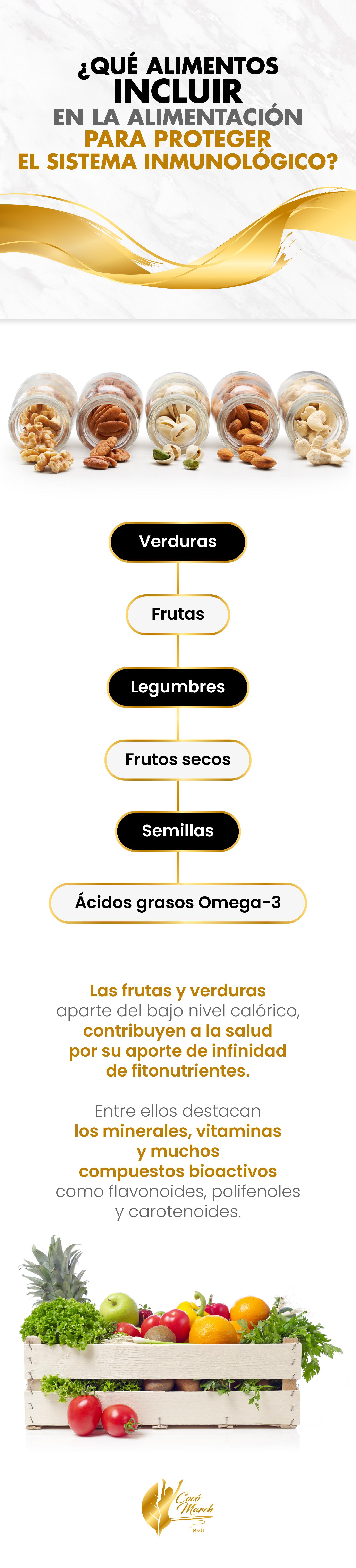 alimentos-a-incluir-en-la-alimentacion-para-proteger-sistema-inmunologico