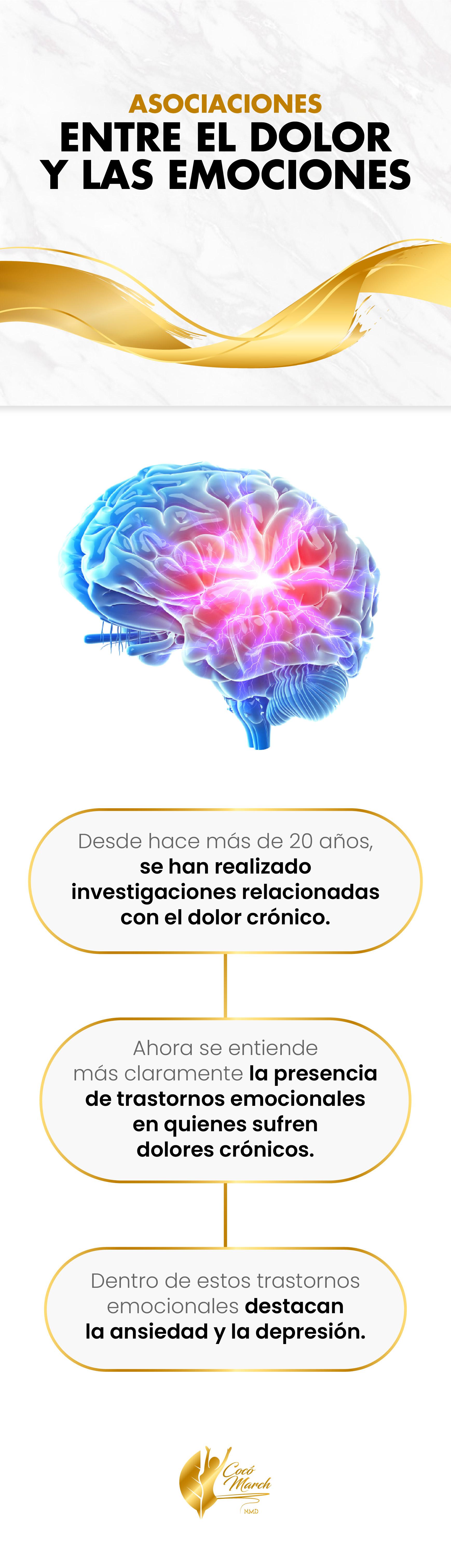 asociaciones-entre-el-dolor-y-las-emociones