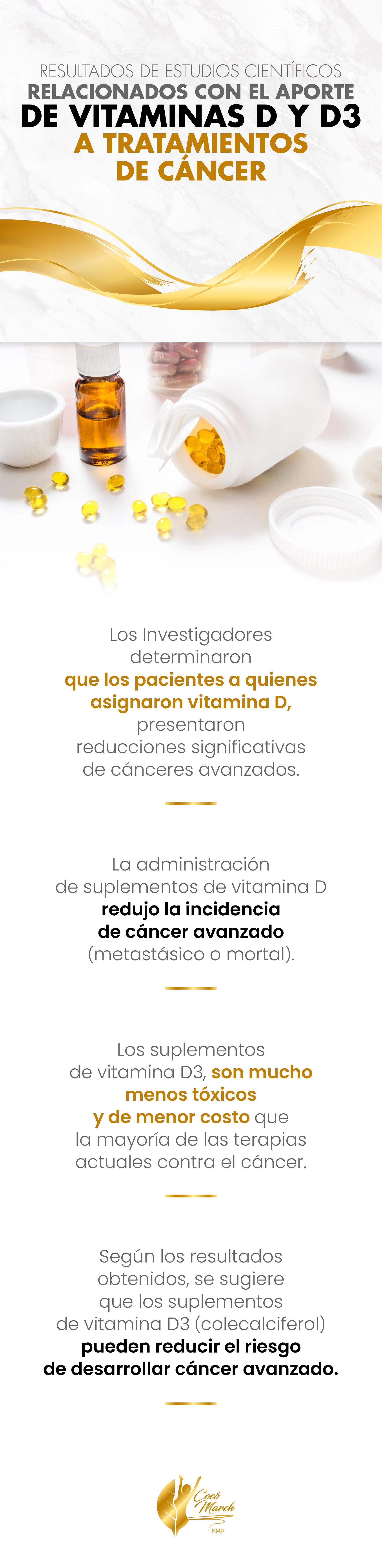 aporte-de-vitamina-d-en-tratamientos-de-cancer